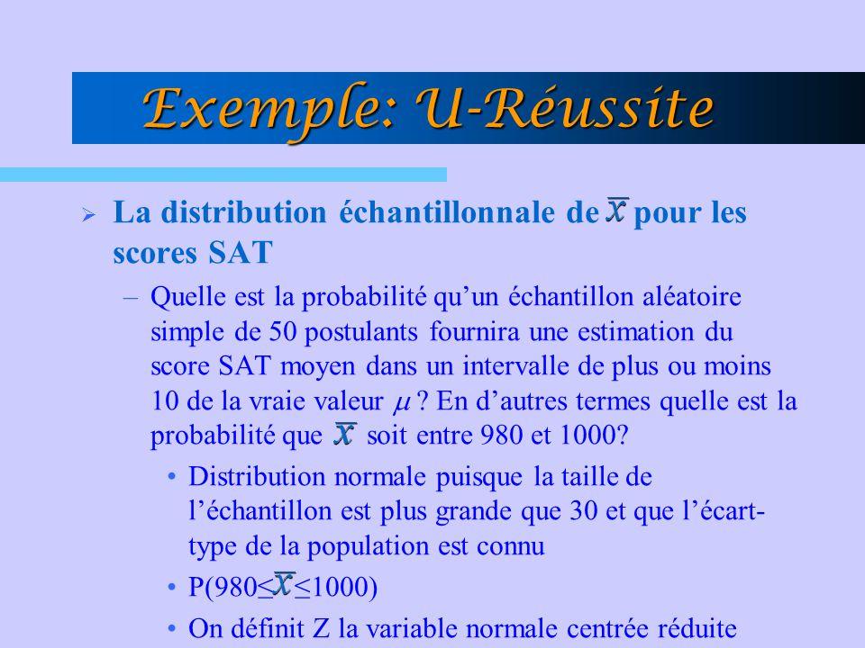 Exemple: U-Réussite La distribution échantillonnale de pour les scores SAT.