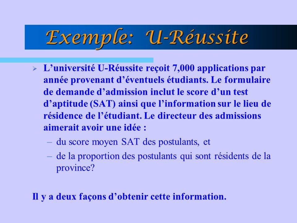 Exemple: U-Réussite