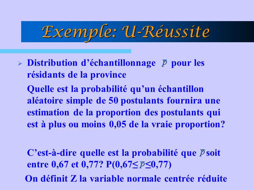 Exemple: U-Réussite Distribution d'échantillonnage pour les résidants de la province.