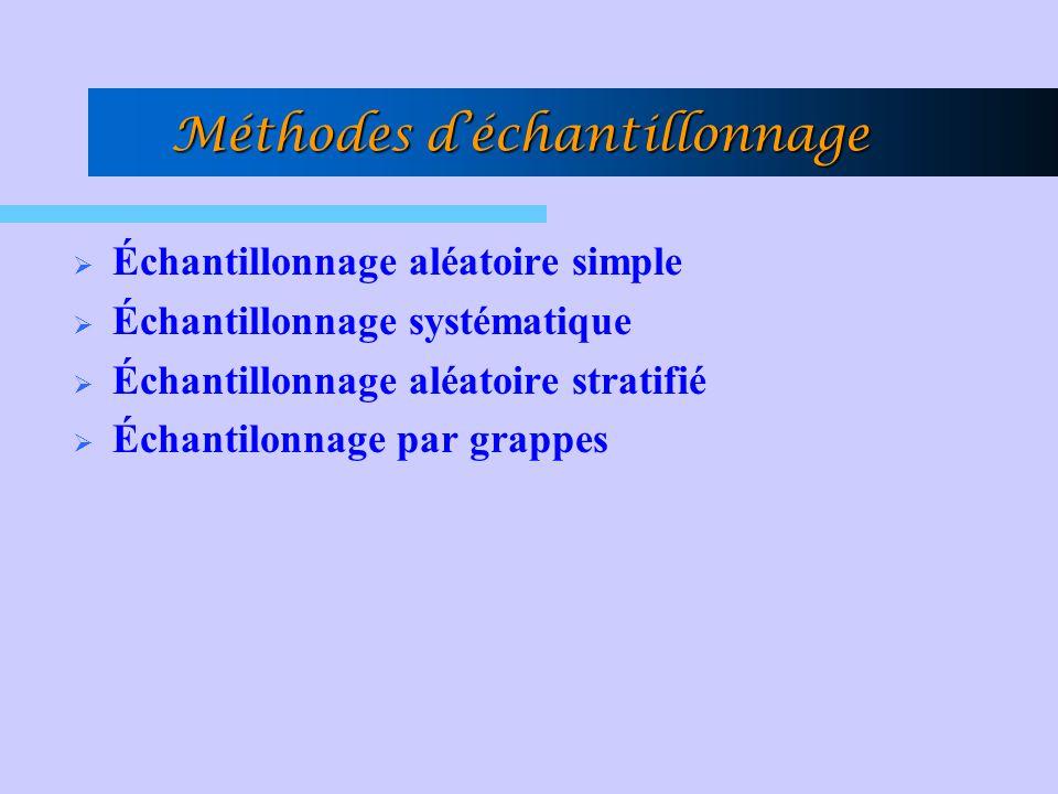 Méthodes d'échantillonnage