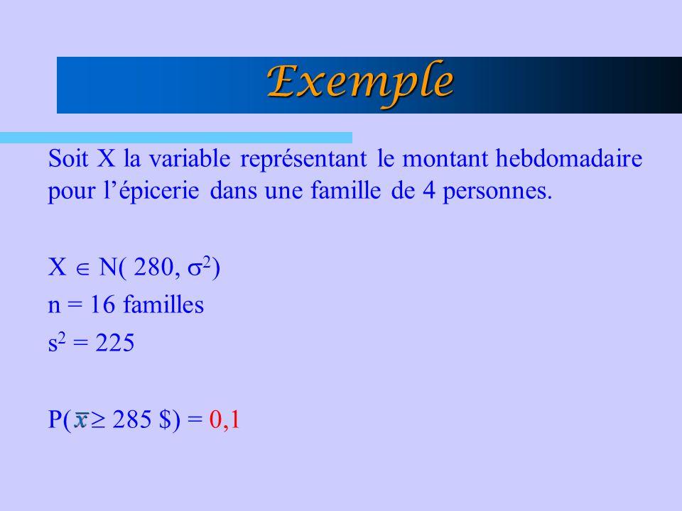 Exemple Soit X la variable représentant le montant hebdomadaire pour l'épicerie dans une famille de 4 personnes.