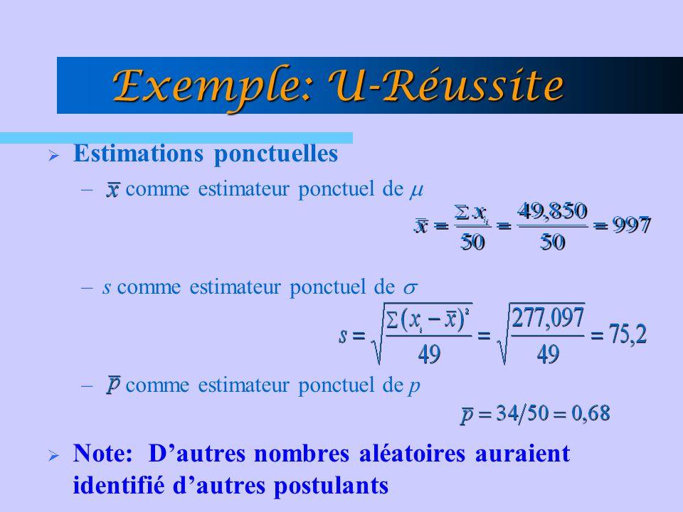 Exemple: U-Réussite Estimations ponctuelles