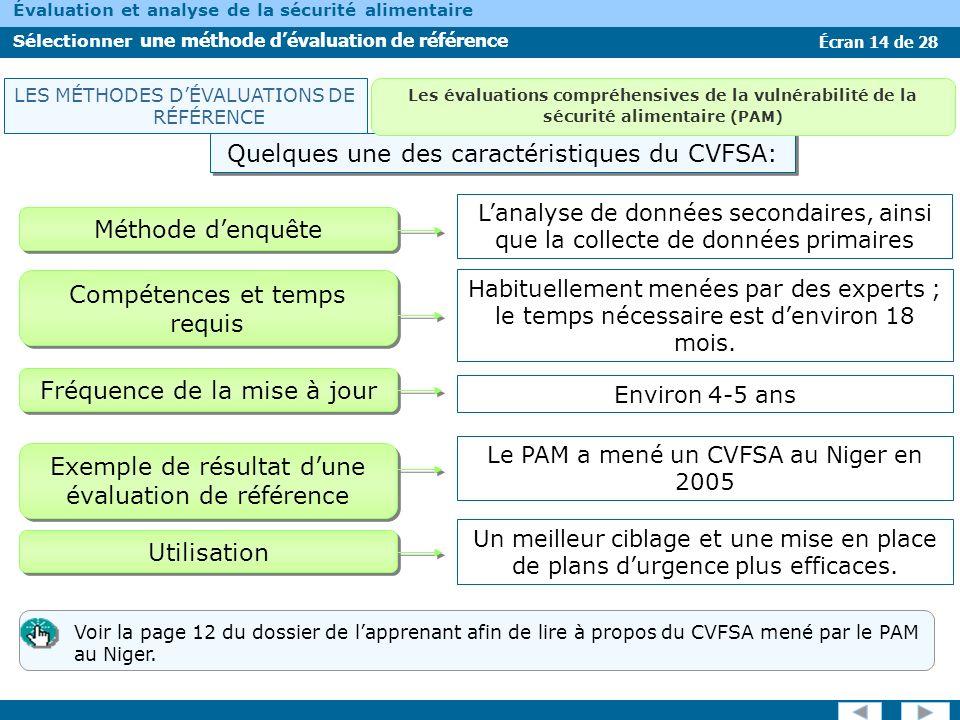 Quelques une des caractéristiques du CVFSA: