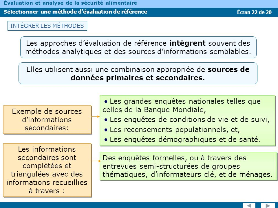 Exemple de sources d'informations secondaires:
