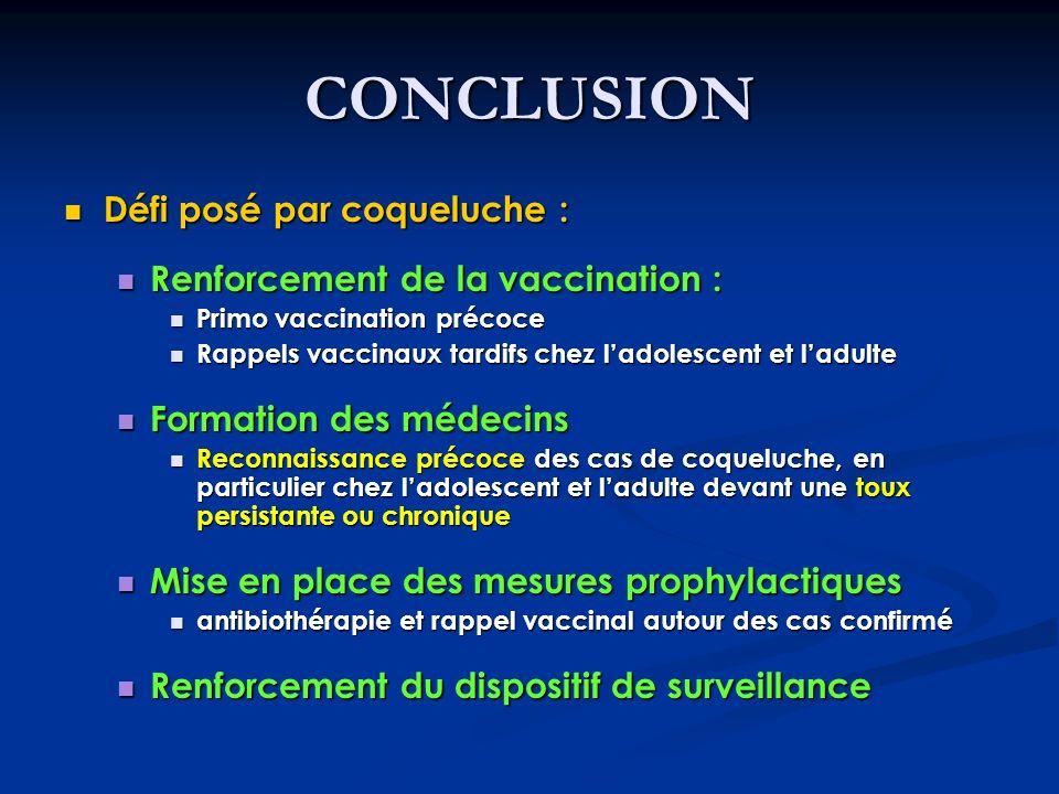 CONCLUSION Défi posé par coqueluche : Renforcement de la vaccination :