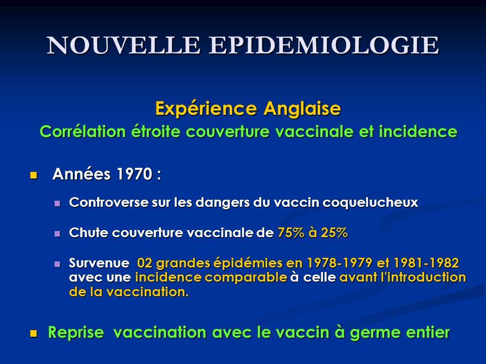 NOUVELLE EPIDEMIOLOGIE