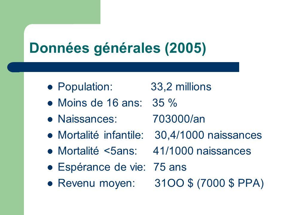 Données générales (2005) Population: 33,2 millions
