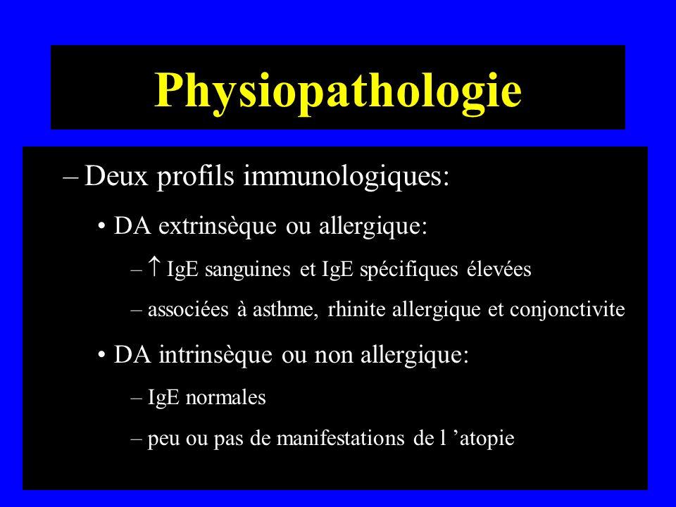 Physiopathologie Deux profils immunologiques: