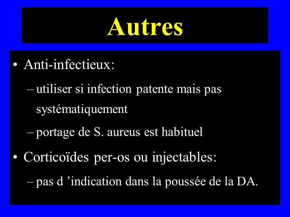 Autres Anti-infectieux: Corticoïdes per-os ou injectables: