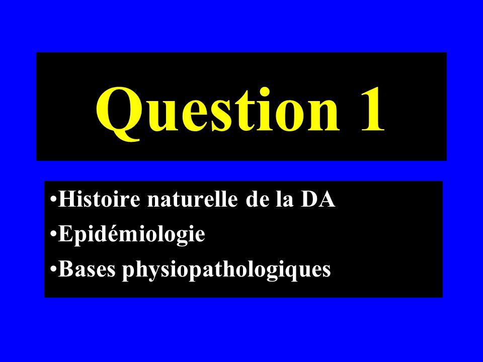Histoire naturelle de la DA Epidémiologie Bases physiopathologiques