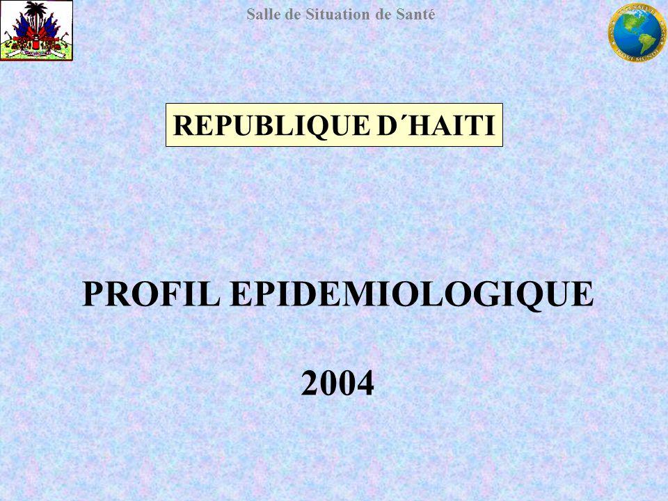 PROFIL EPIDEMIOLOGIQUE