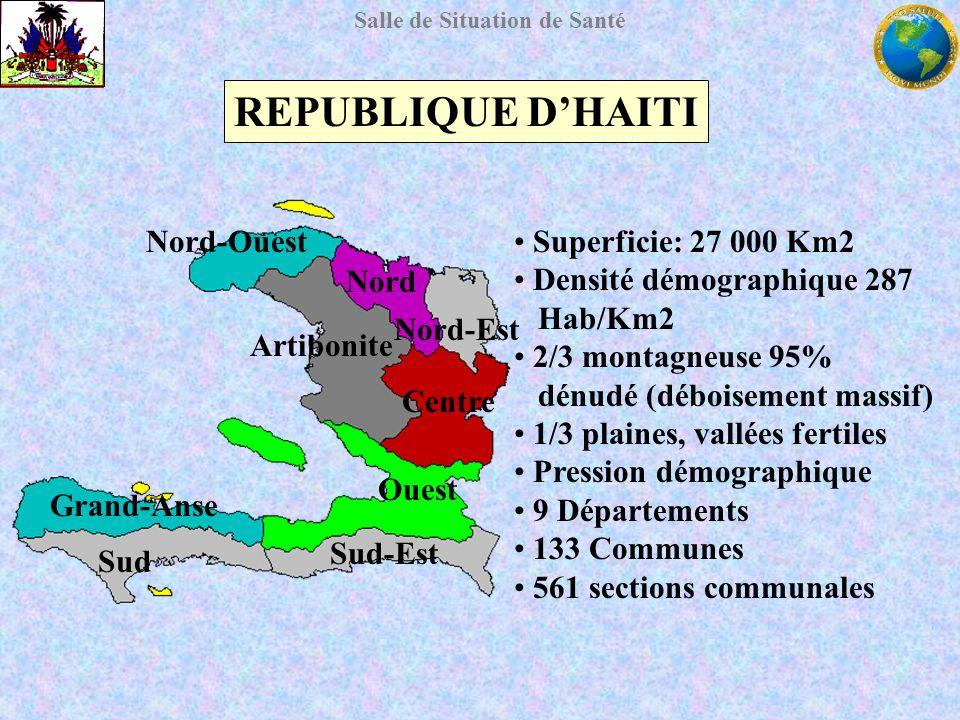 REPUBLIQUE D'HAITI Nord-Ouest Superficie: 27 000 Km2