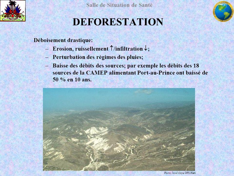 DEFORESTATION Déboisement drastique: