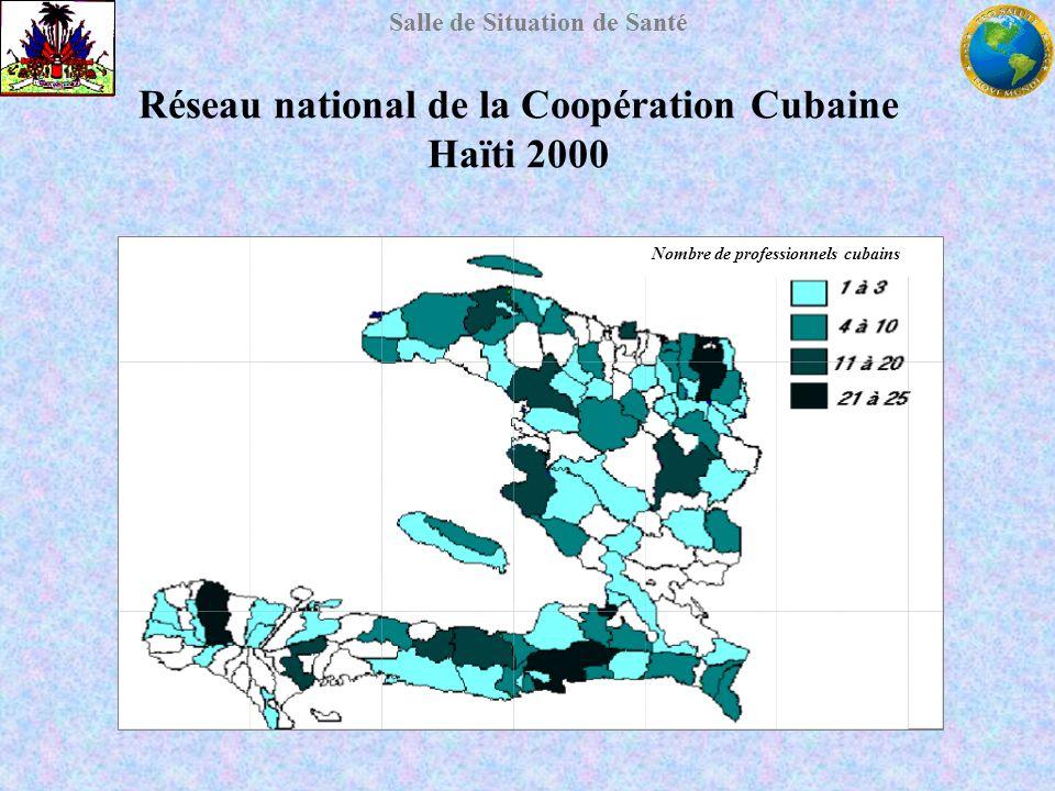 Réseau national de la Coopération Cubaine Haïti 2000