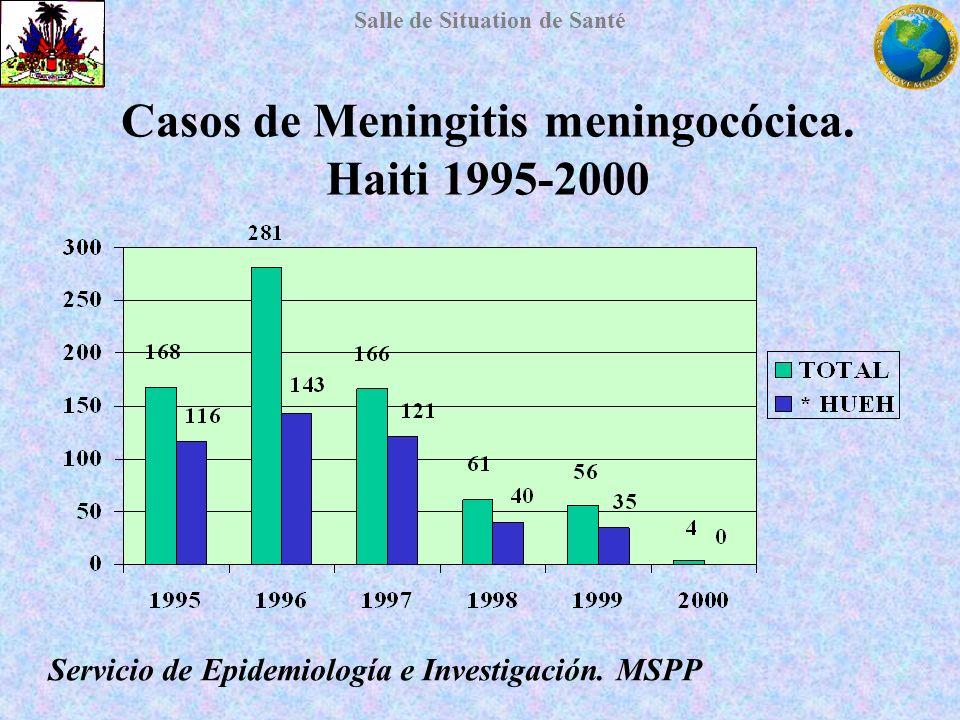 Casos de Meningitis meningocócica. Haiti 1995-2000
