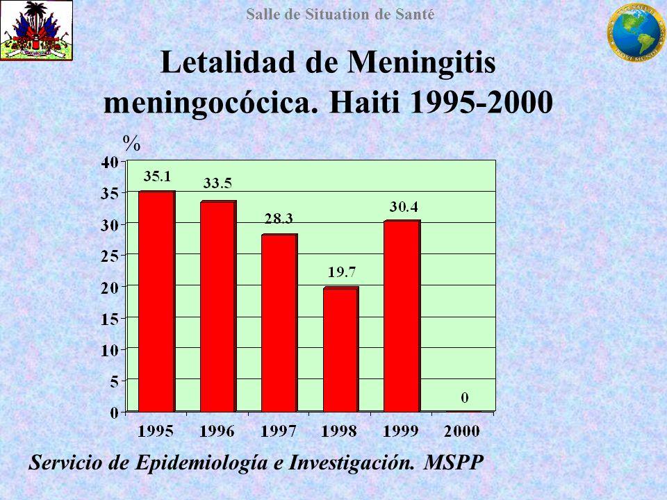 Letalidad de Meningitis meningocócica. Haiti 1995-2000