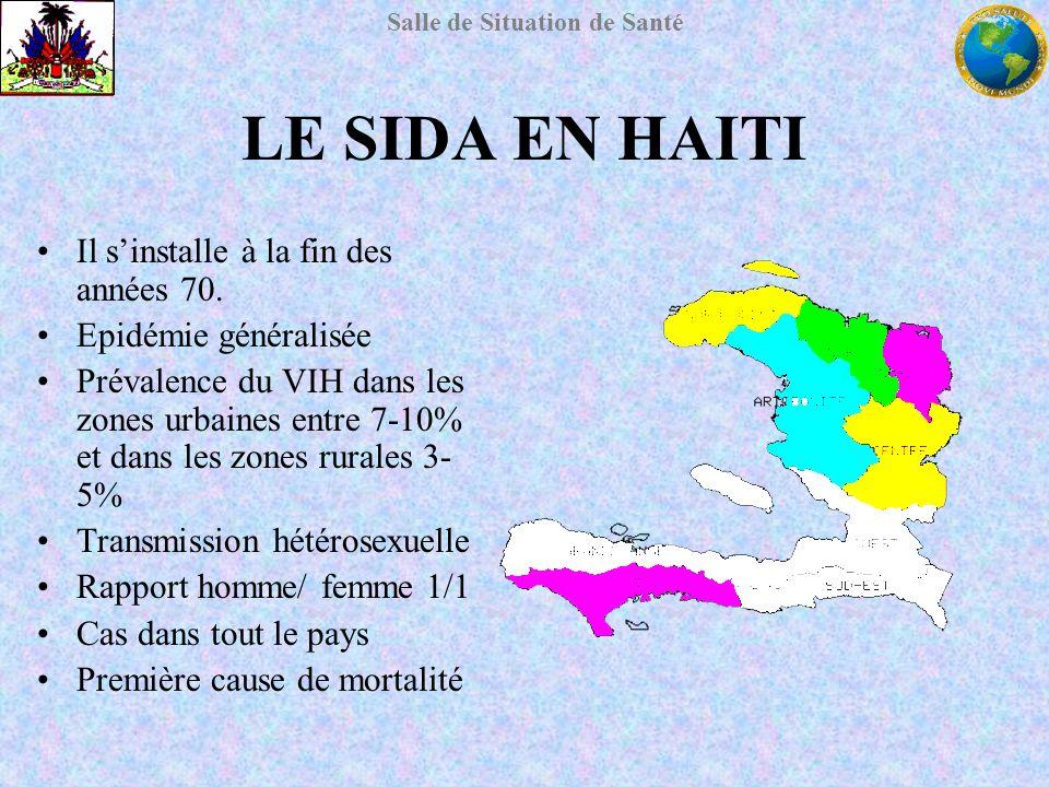 LE SIDA EN HAITI Il s'installe à la fin des années 70.