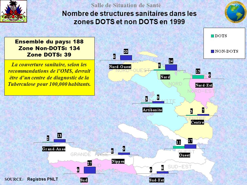 Nombre de structures sanitaires dans les zones DOTS et non DOTS en 1999