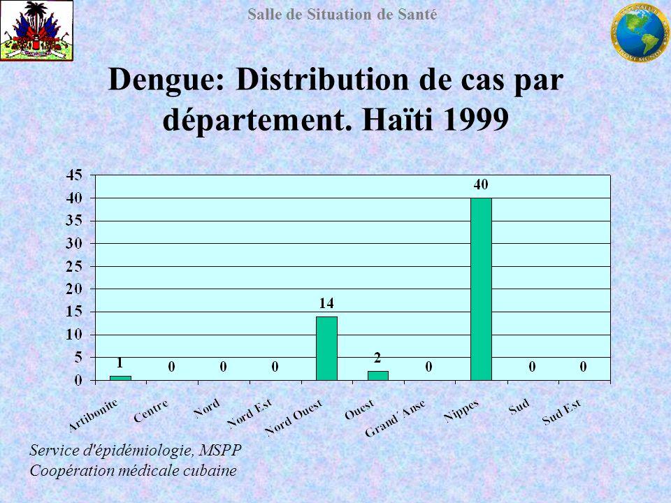 Dengue: Distribution de cas par département. Haïti 1999
