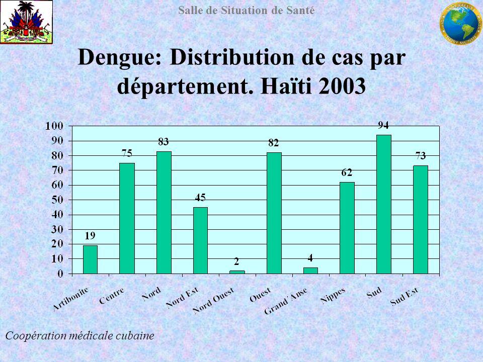 Dengue: Distribution de cas par département. Haïti 2003