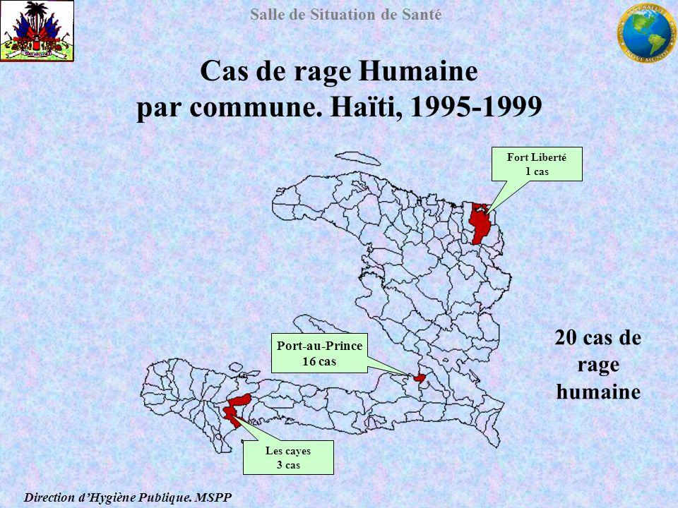 Cas de rage Humaine par commune. Haïti, 1995-1999