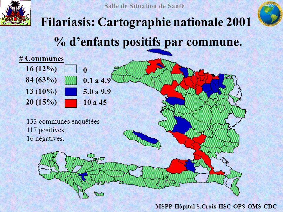 Filariasis: Cartographie nationale 2001 % d'enfants positifs par commune.