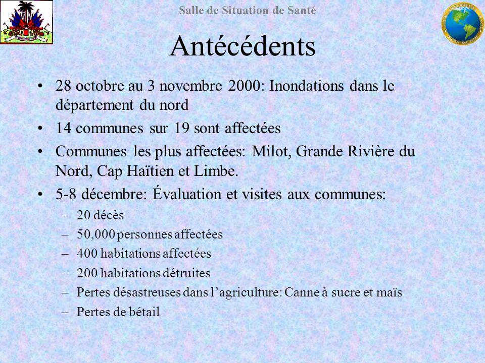 Antécédents 28 octobre au 3 novembre 2000: Inondations dans le département du nord. 14 communes sur 19 sont affectées.