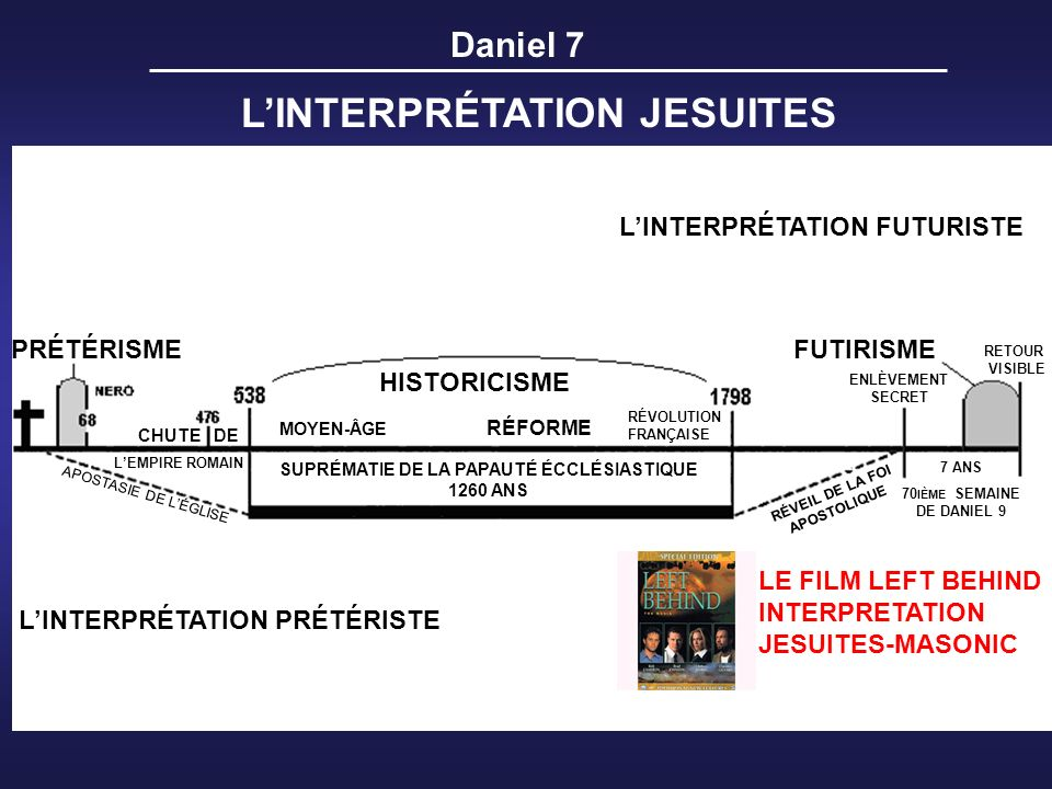 L'INTERPRÉTATION JESUITES
