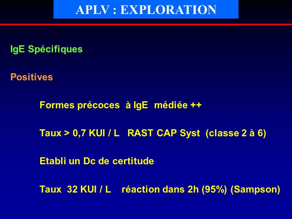 APLV : EXPLORATION IgE Spécifiques Positives