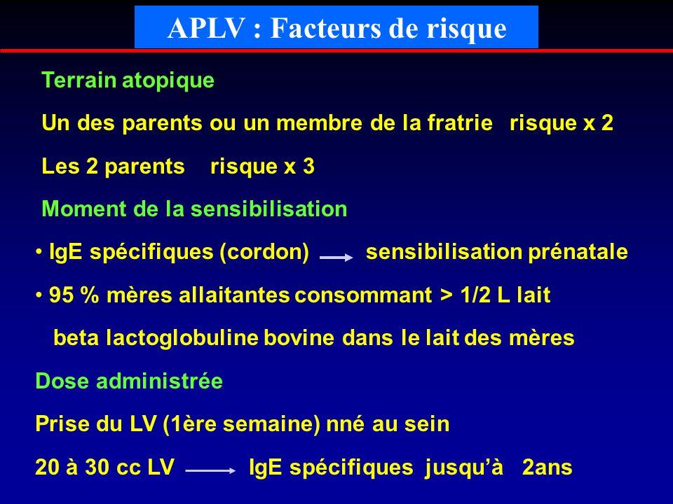 APLV : Facteurs de risque