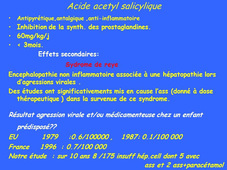 Acide acetyl salicylique
