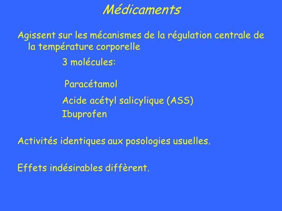 Médicaments Agissent sur les mécanismes de la régulation centrale de la température corporelle. 3 molécules: