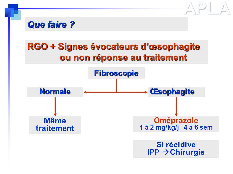 APLA Que faire RGO + Signes évocateurs d œsophagite