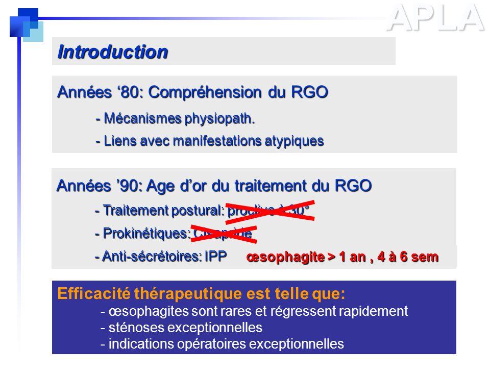 APLA Introduction Années '80: Compréhension du RGO