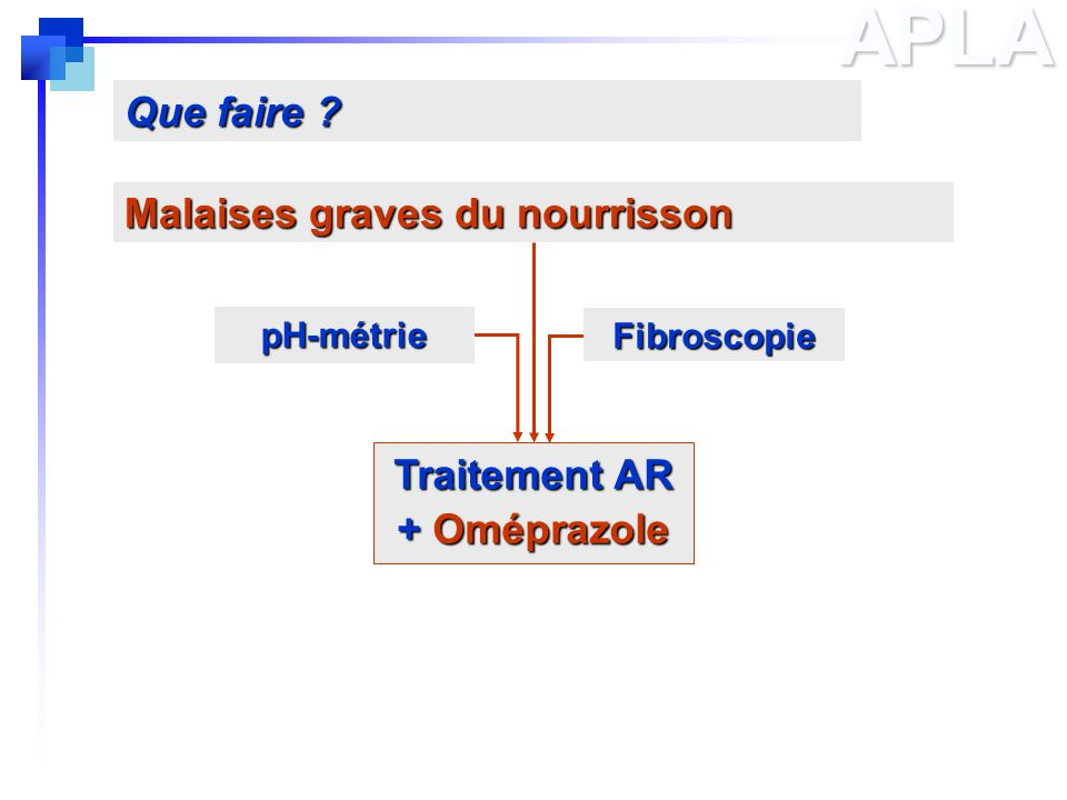 APLA Que faire Malaises graves du nourrisson Traitement AR