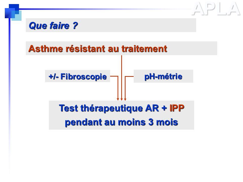 Test thérapeutique AR + IPP pendant au moins 3 mois