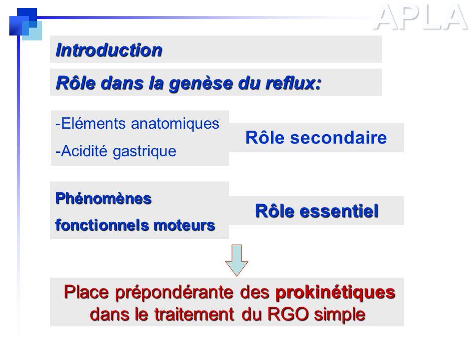 Place prépondérante des prokinétiques dans le traitement du RGO simple