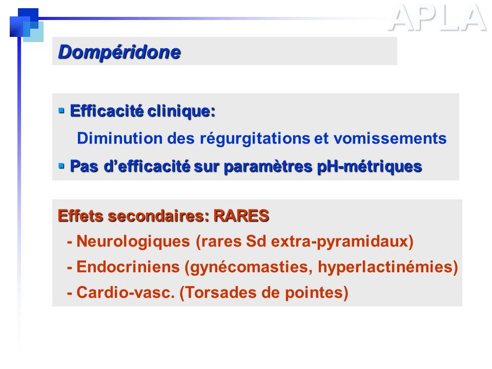 APLA Dompéridone Efficacité clinique: