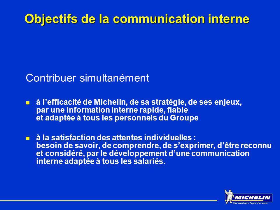 Objectifs de la communication interne