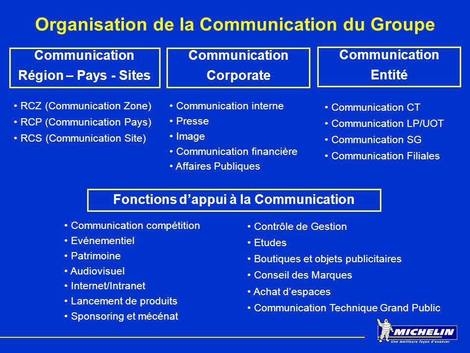 Organisation de la Communication du Groupe