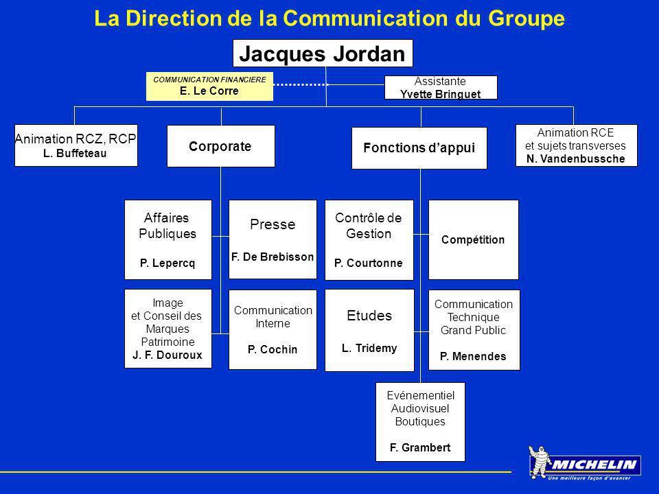 La Direction de la Communication du Groupe