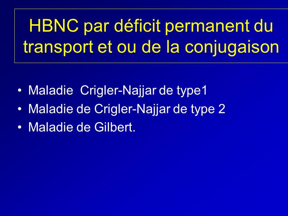 HBNC par déficit permanent du transport et ou de la conjugaison