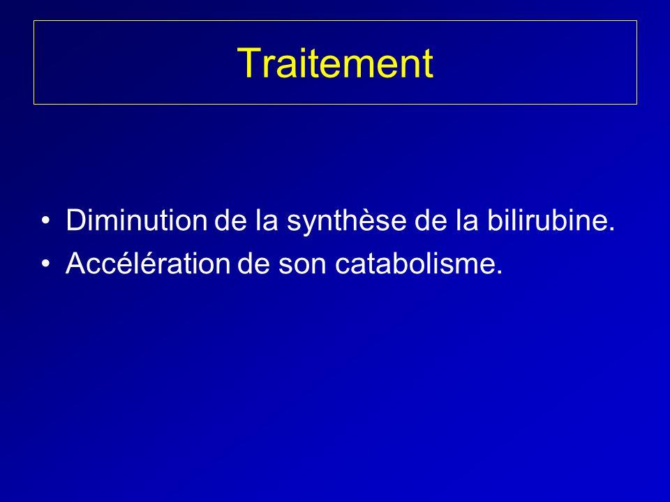 Traitement Diminution de la synthèse de la bilirubine.