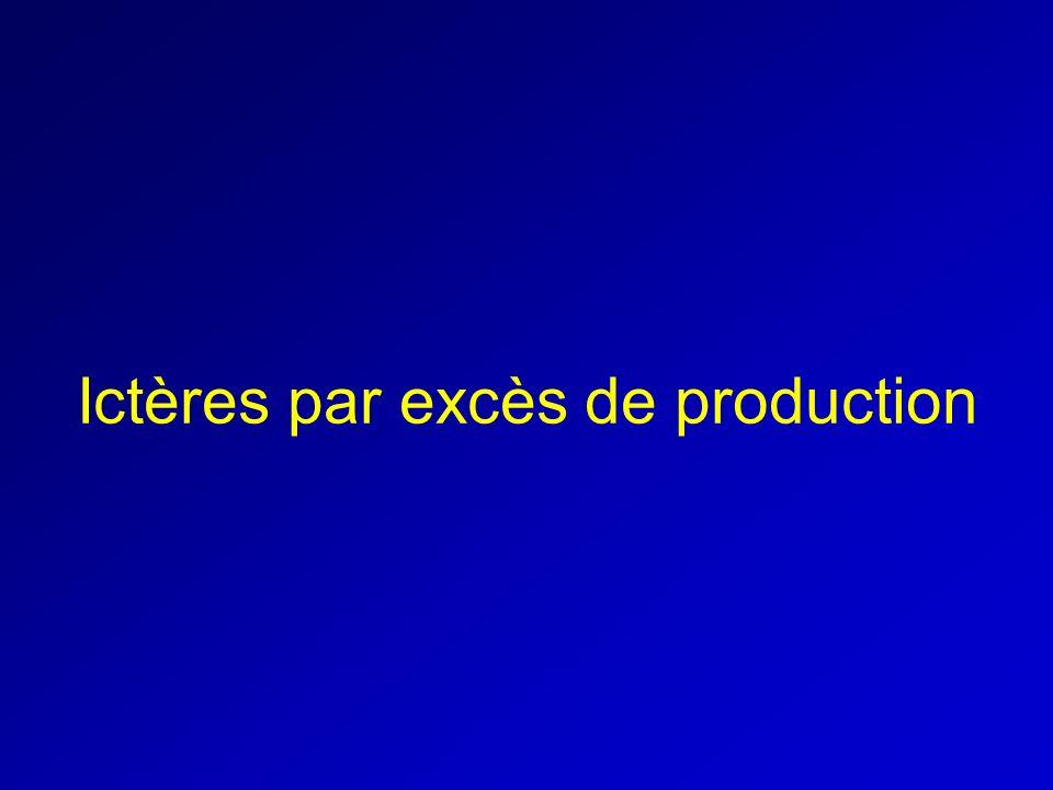 Ictères par excès de production