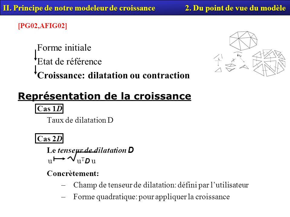 Croissance: dilatation ou contraction Représentation de la croissance
