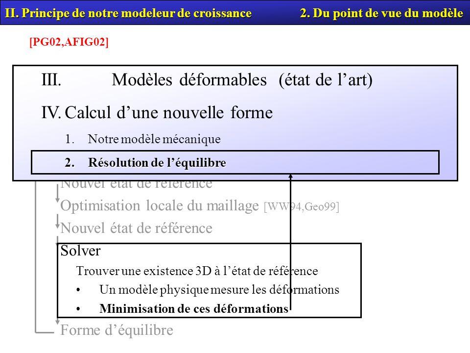 III. Modèles déformables (état de l'art)