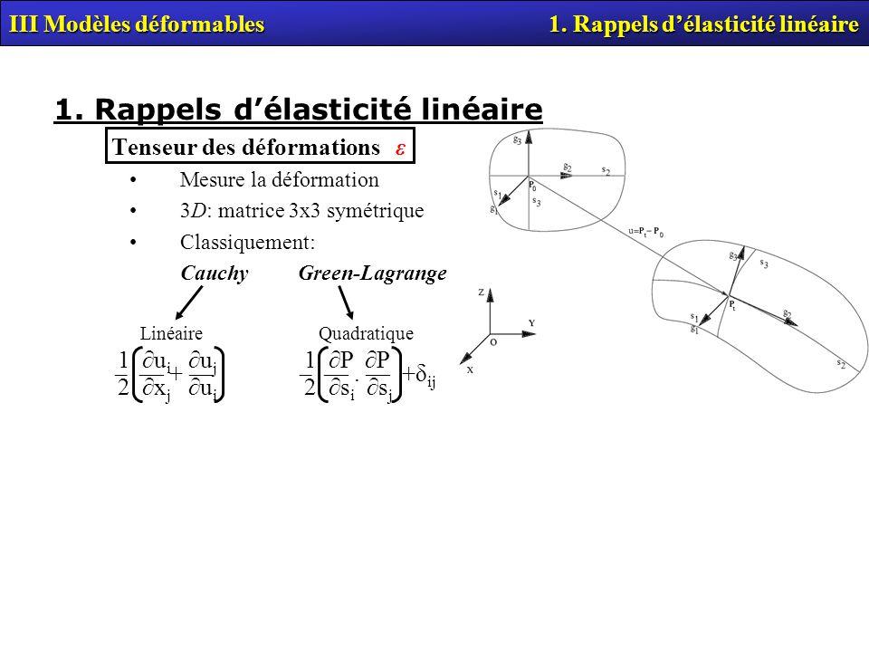 1. Rappels d'élasticité linéaire