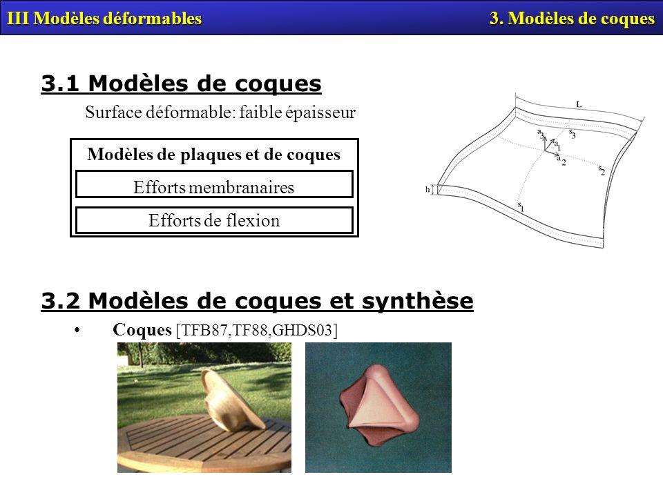 Modèles de plaques et de coques