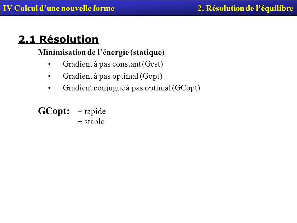 2.1 Résolution GCopt: + rapide