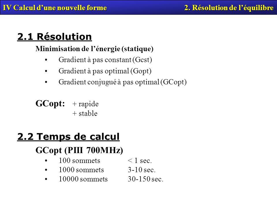 2.1 Résolution GCopt: + rapide 2.2 Temps de calcul GCopt (PIII 700MHz)